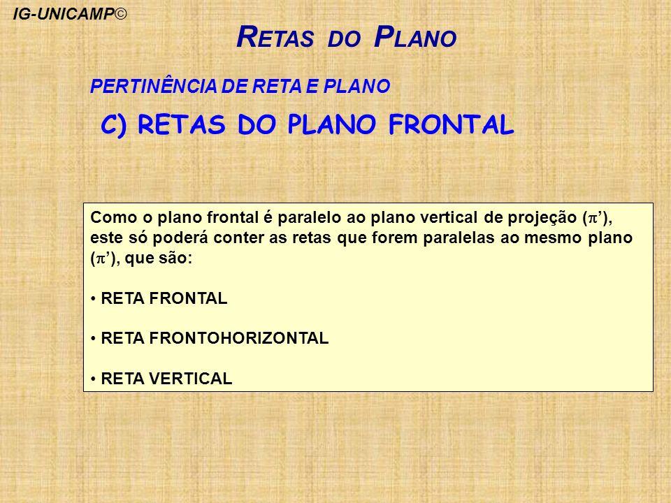 RETAS DO PLANO C) RETAS DO PLANO FRONTAL PERTINÊNCIA DE RETA E PLANO