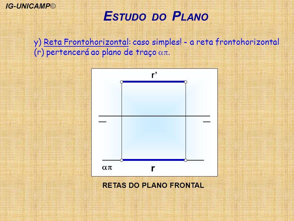 IG-UNICAMP© ESTUDO DO PLANO. y) Reta Frontohorizontal: caso simples! - a reta frontohorizontal (r) pertencerá ao plano de traço ap.