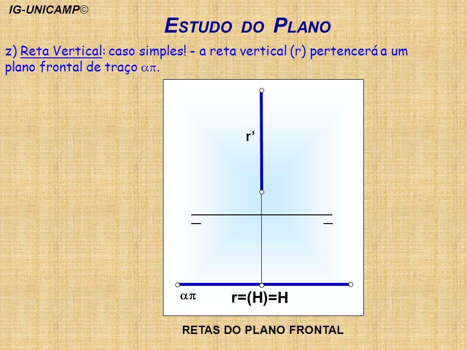 ESTUDO DO PLANO r=(H)=H