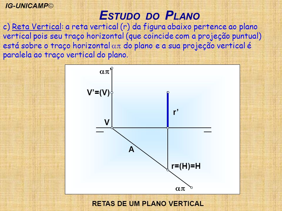 IG-UNICAMP©ESTUDO DO PLANO.