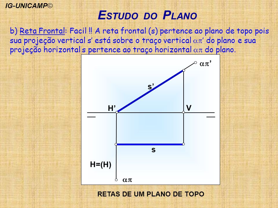 IG-UNICAMP© ESTUDO DO PLANO.