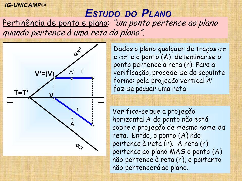 IG-UNICAMP© ESTUDO DO PLANO. Pertinência de ponto e plano: um ponto pertence ao plano quando pertence à uma reta do plano .
