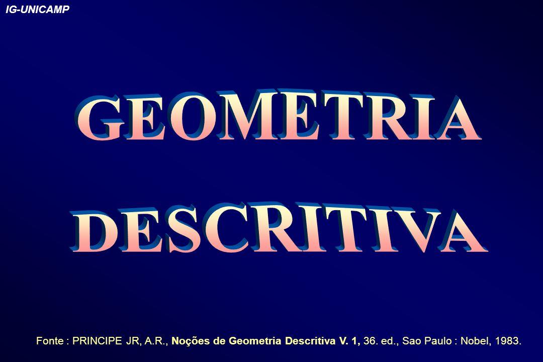 GEOMETRIA DESCRITIVA IG-UNICAMP