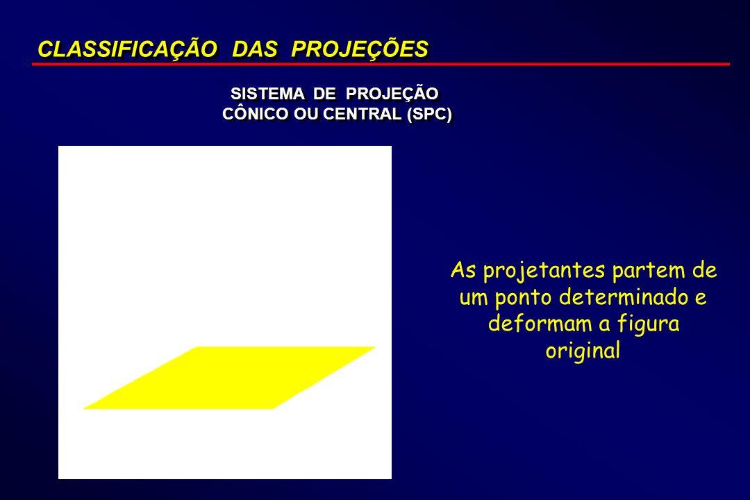 CÔNICO OU CENTRAL (SPC)