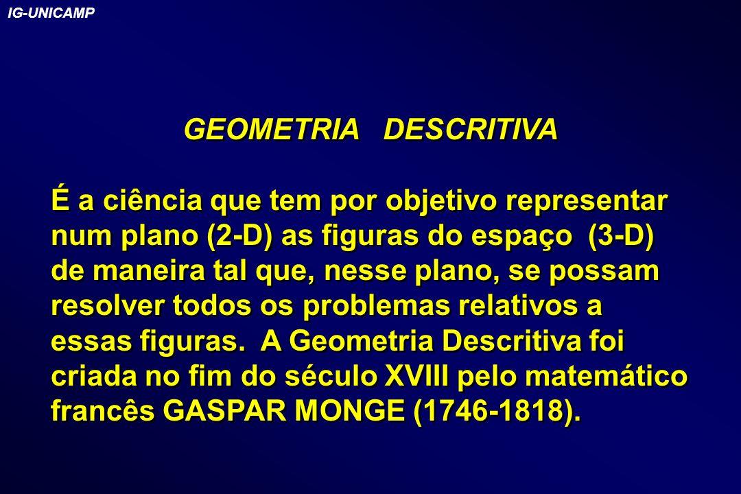 IG-UNICAMP GEOMETRIA DESCRITIVA.