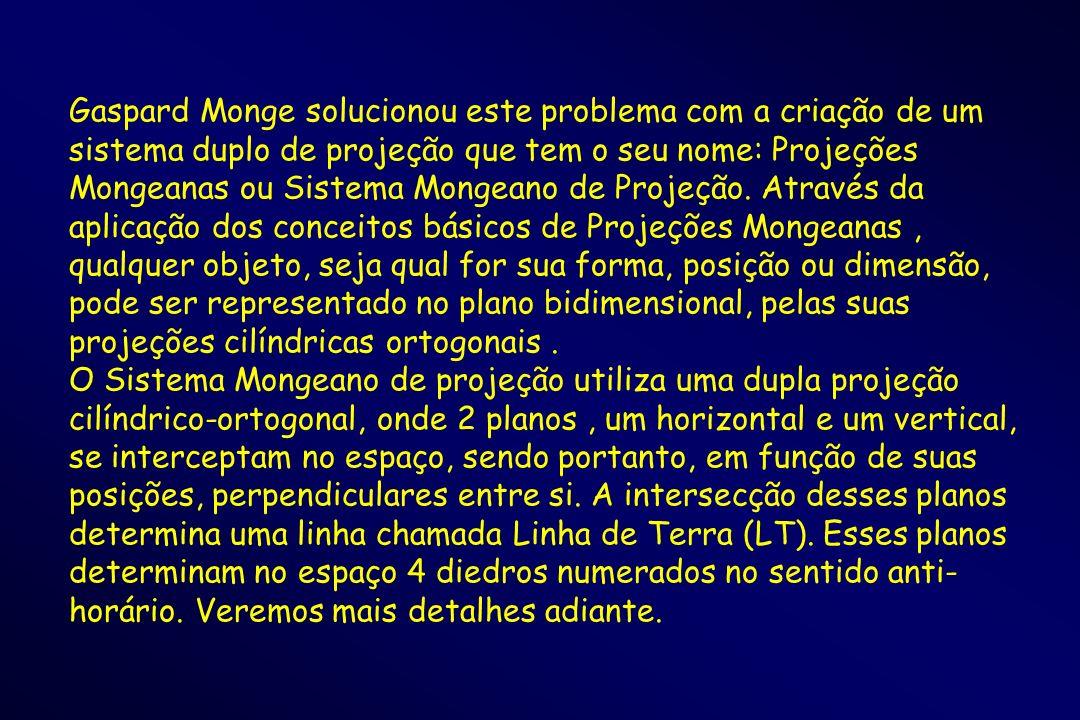 Gaspard Monge solucionou este problema com a criação de um sistema duplo de projeção que tem o seu nome: Projeções Mongeanas ou Sistema Mongeano de Projeção.