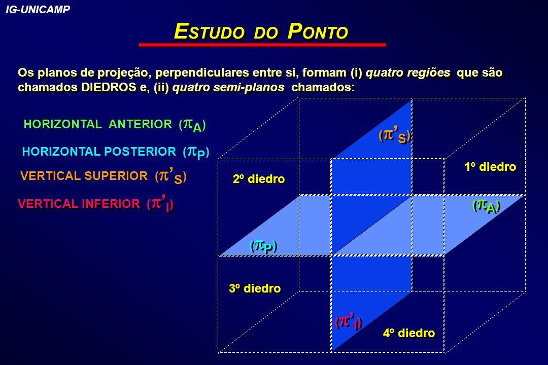 IG-UNICAMP ESTUDO DO PONTO.