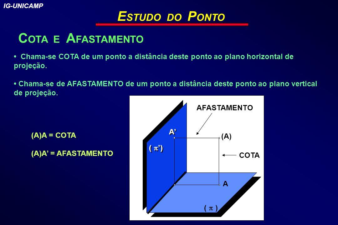 ESTUDO DO PONTO COTA E AFASTAMENTO