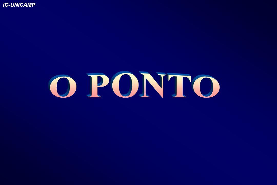 IG-UNICAMP O PONTO