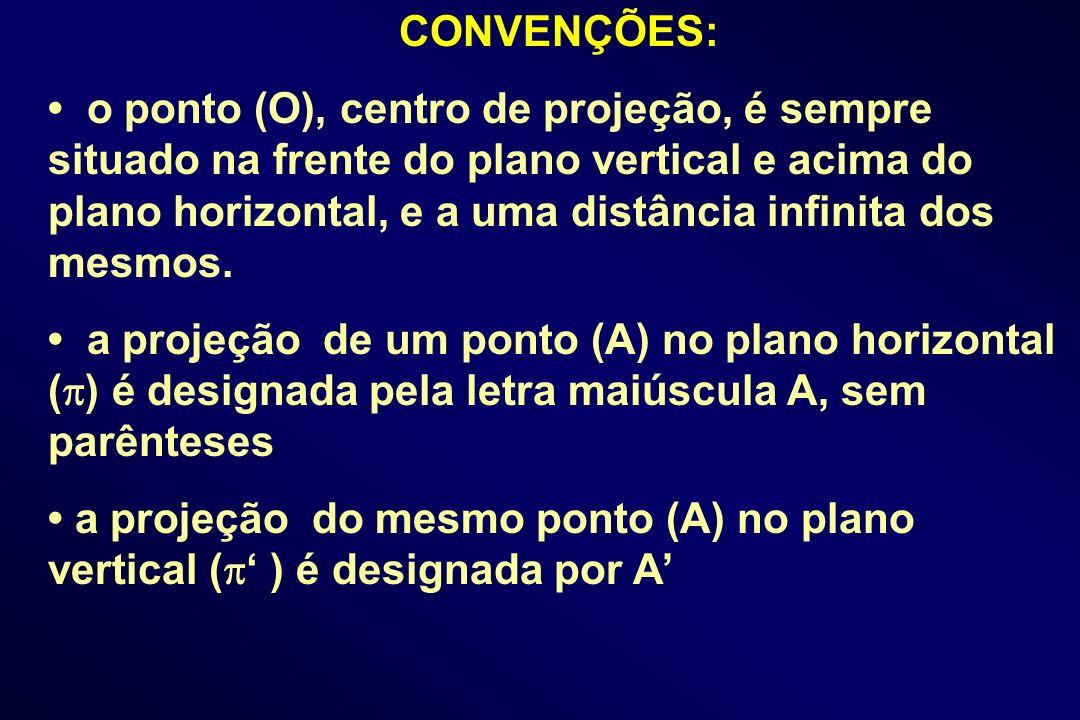 CONVENÇÕES: