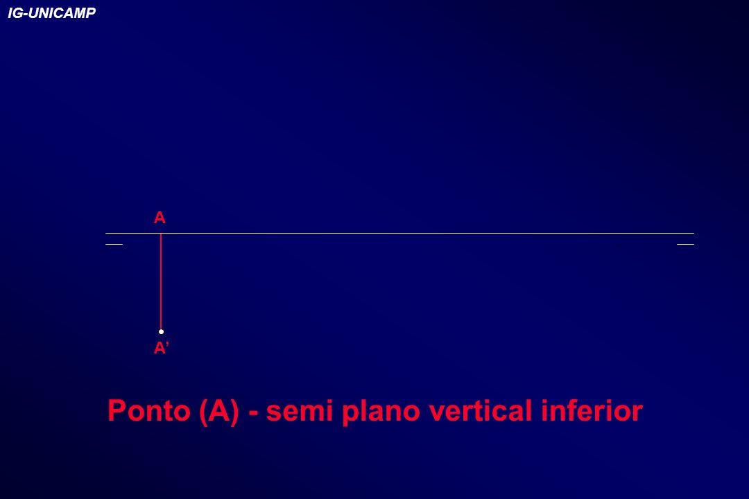 Ponto (A) - semi plano vertical inferior