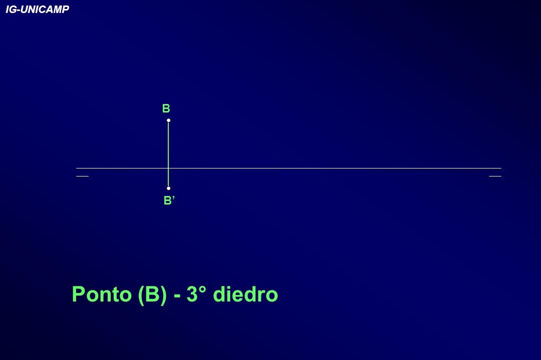 IG-UNICAMP B B' Ponto (B) - 3° diedro