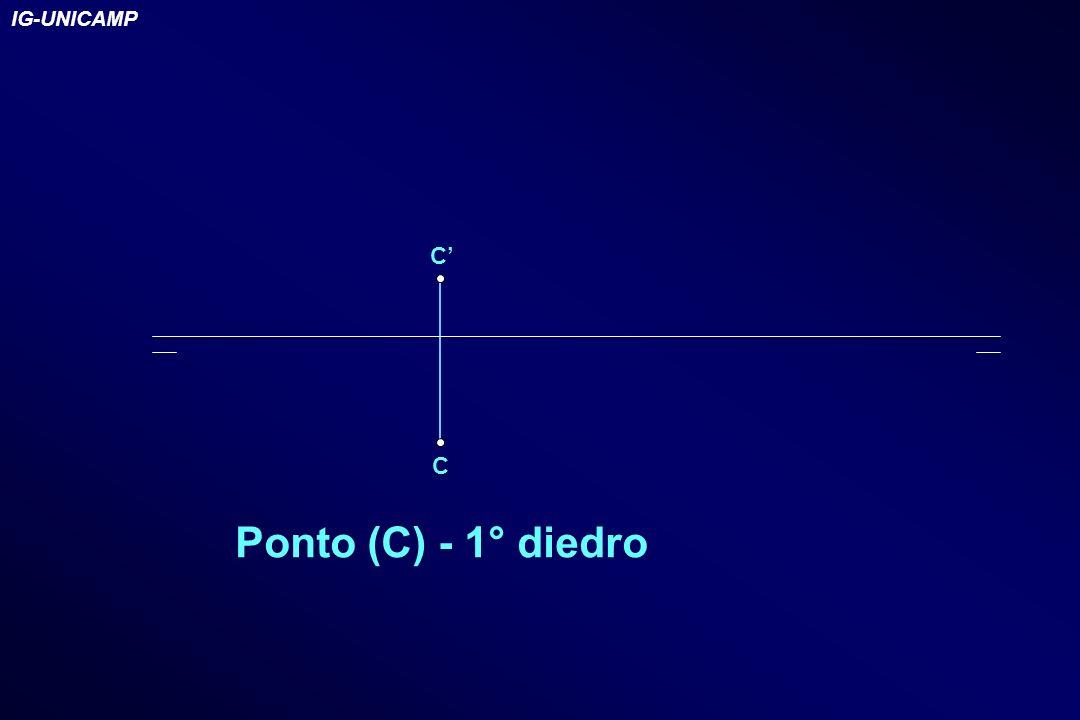 IG-UNICAMP C' C Ponto (C) - 1° diedro