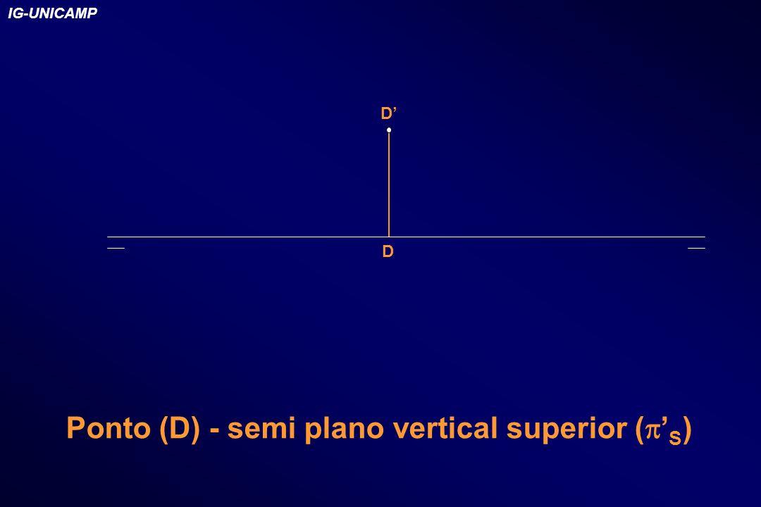 Ponto (D) - semi plano vertical superior (p'S)
