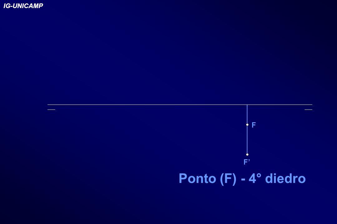 IG-UNICAMP F F' Ponto (F) - 4° diedro