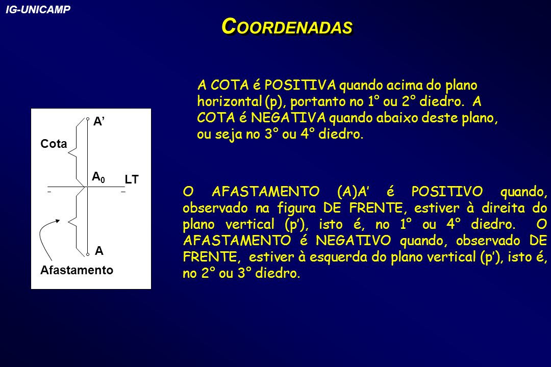 IG-UNICAMP COORDENADAS.