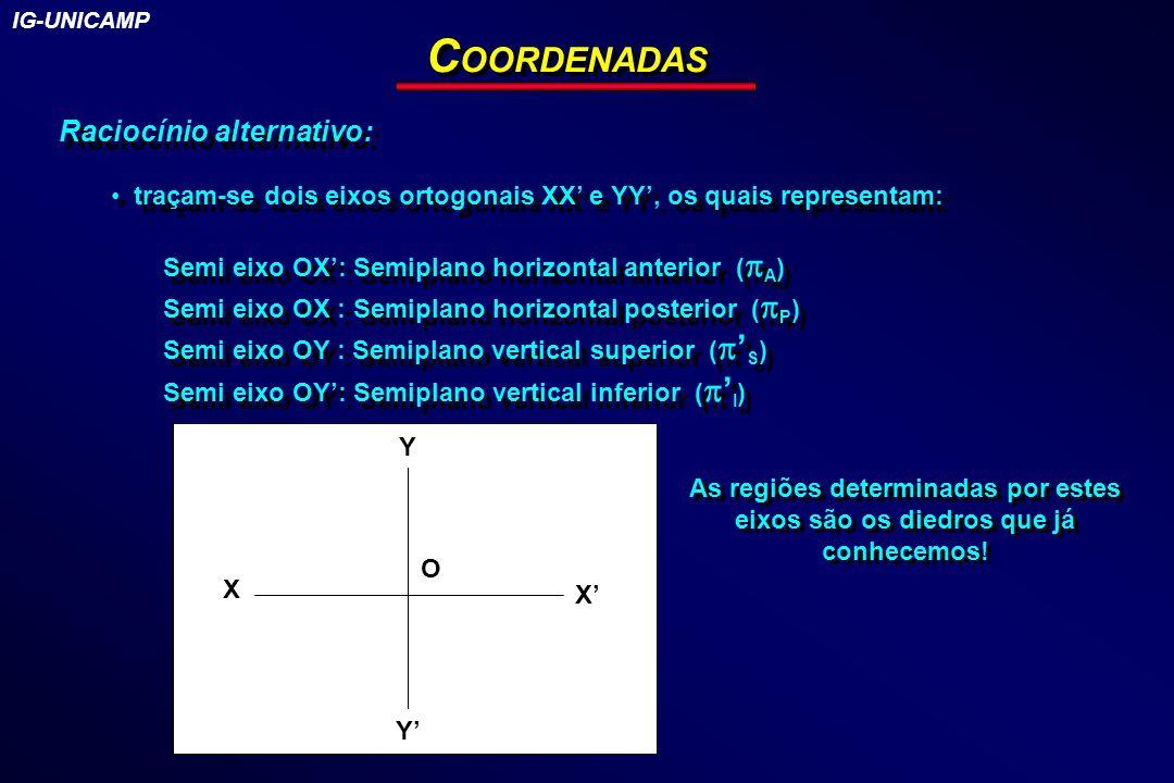 COORDENADAS Raciocínio alternativo: