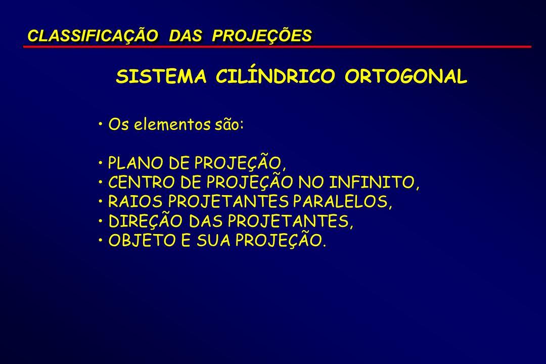 SISTEMA CILÍNDRICO ORTOGONAL