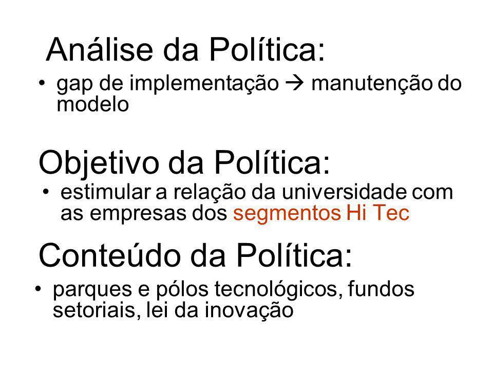 Análise da Política: Objetivo da Política: Conteúdo da Política: