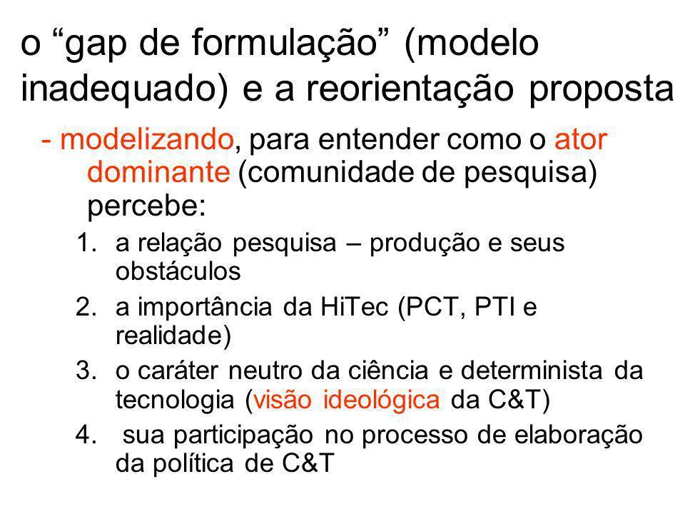 o gap de formulação (modelo inadequado) e a reorientação proposta