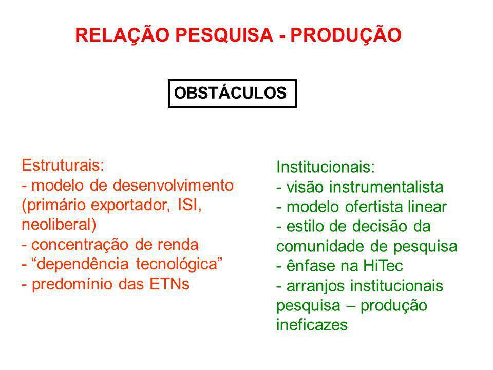 RELAÇÃO PESQUISA - PRODUÇÃO