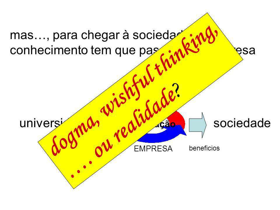 dogma, wishful thinking, …. ou realidade