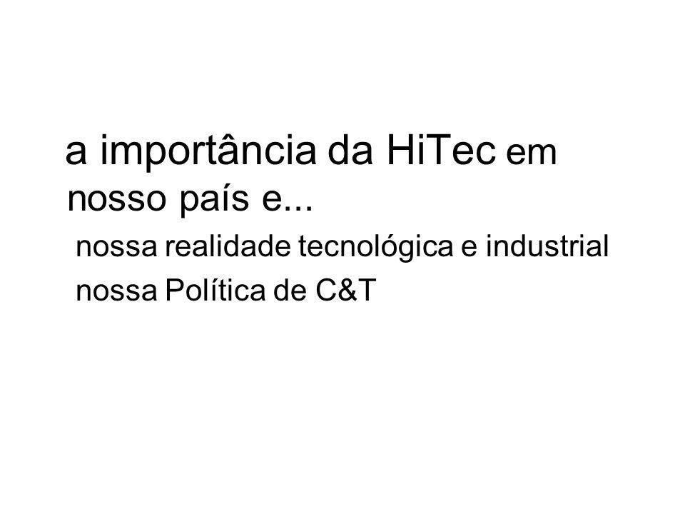 a importância da HiTec em nosso país e...