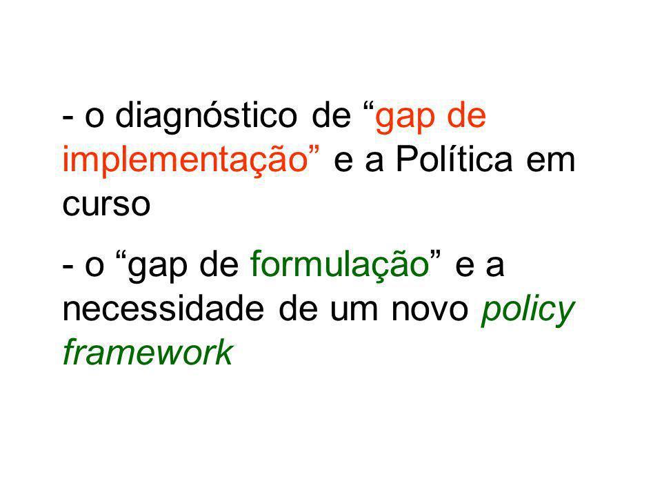 o diagnóstico de gap de implementação e a Política em curso