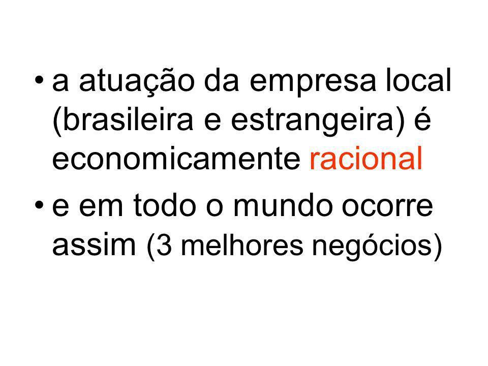a atuação da empresa local (brasileira e estrangeira) é economicamente racional