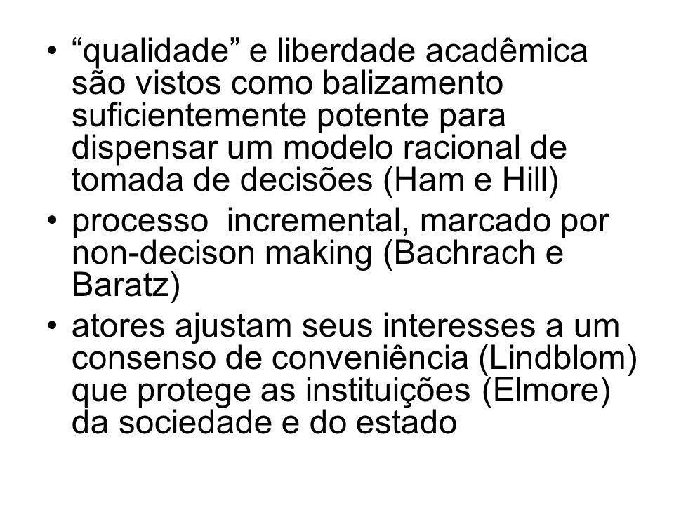 qualidade e liberdade acadêmica são vistos como balizamento suficientemente potente para dispensar um modelo racional de tomada de decisões (Ham e Hill)