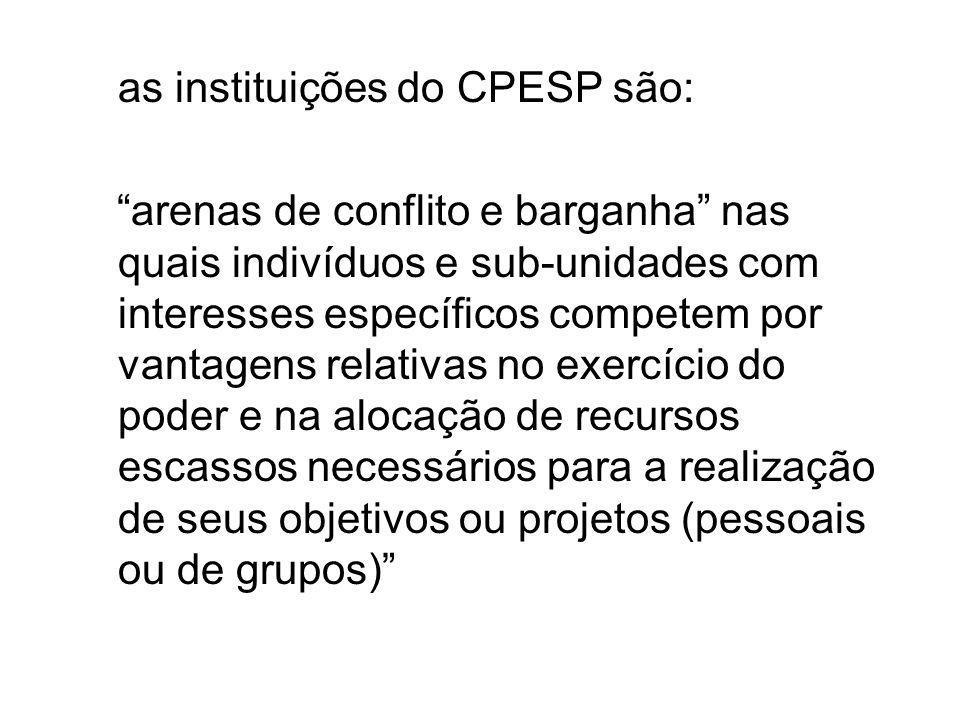 as instituições do CPESP são: