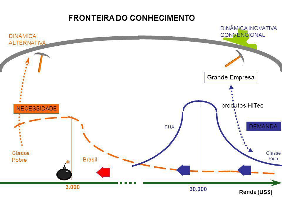 FRONTEIRA DO CONHECIMENTO