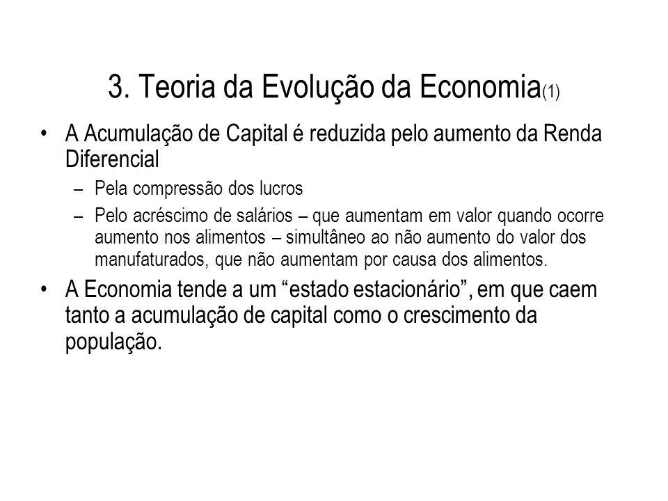 3. Teoria da Evolução da Economia(1)