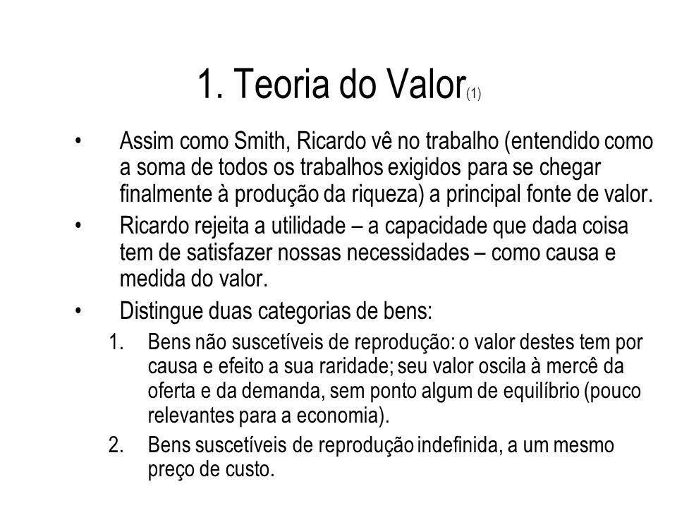 1. Teoria do Valor(1)