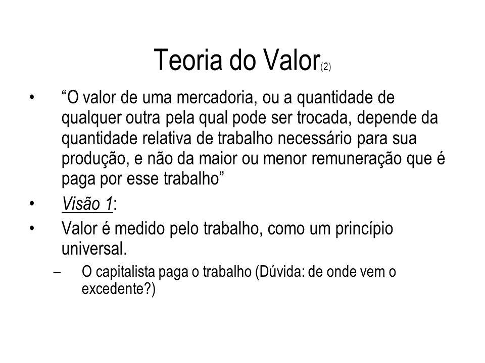 Teoria do Valor(2)