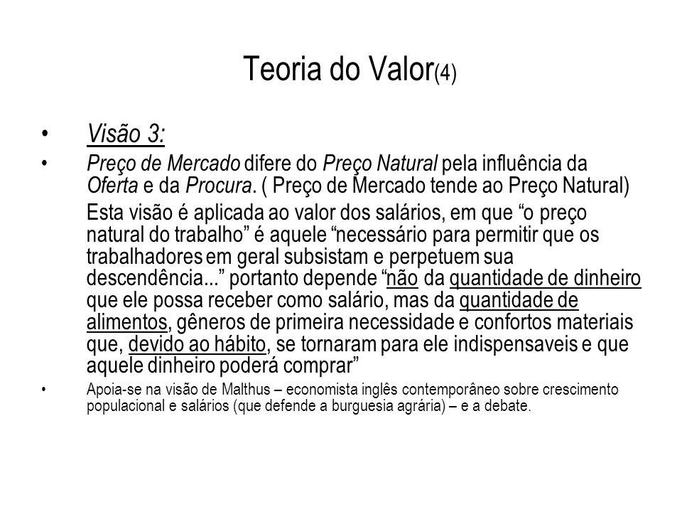 Teoria do Valor(4) Visão 3: