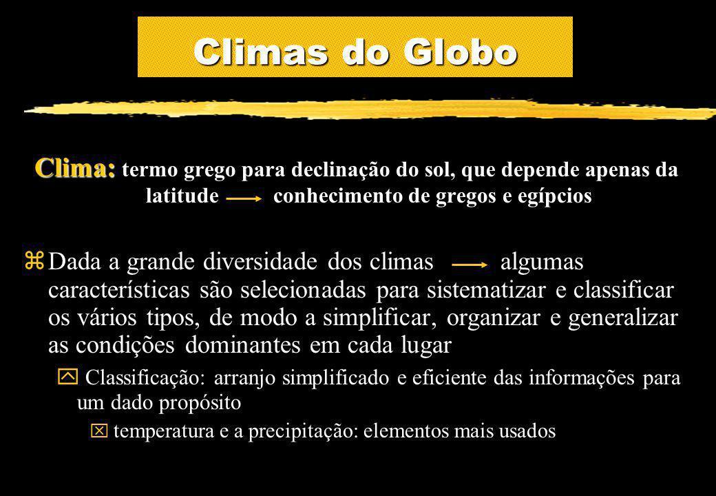 Climas do GloboClima: termo grego para declinação do sol, que depende apenas da latitude conhecimento de gregos e egípcios.
