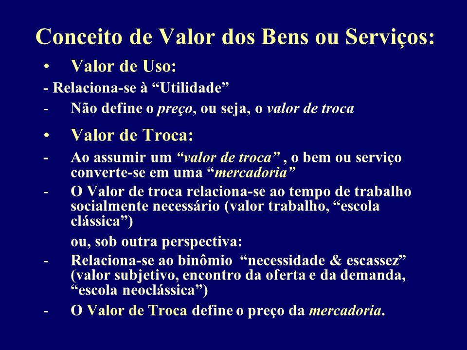 Conceito de Valor dos Bens ou Serviços:
