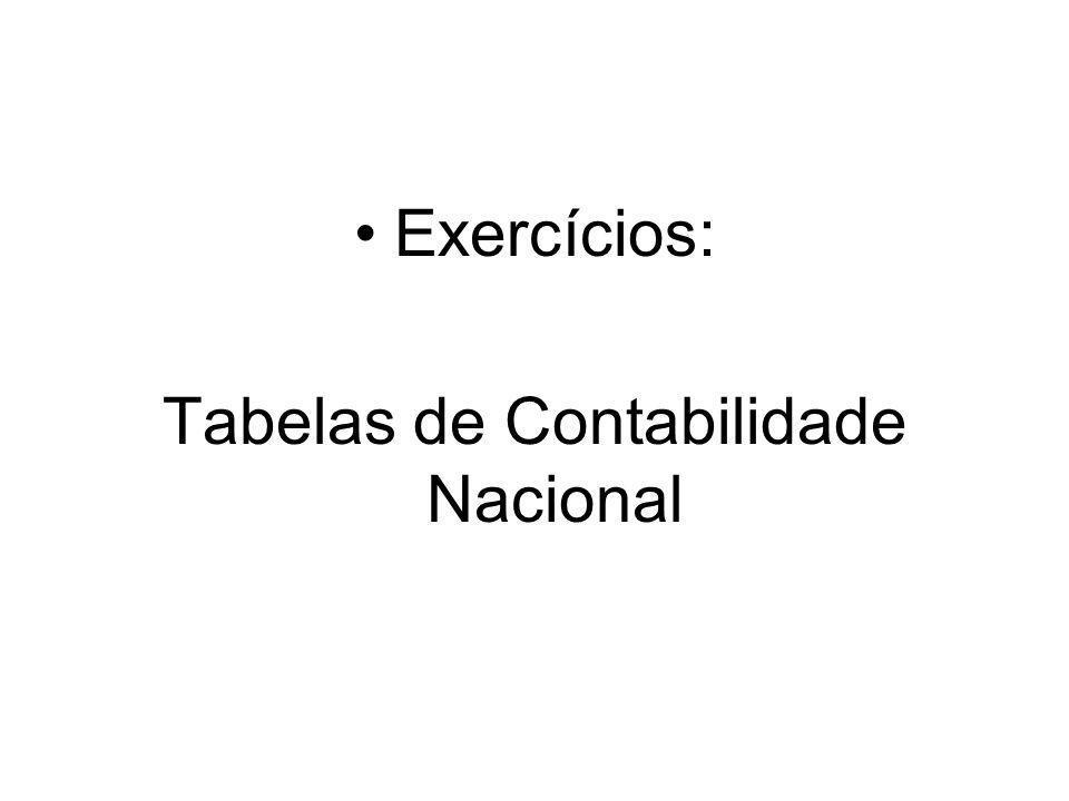 Tabelas de Contabilidade Nacional