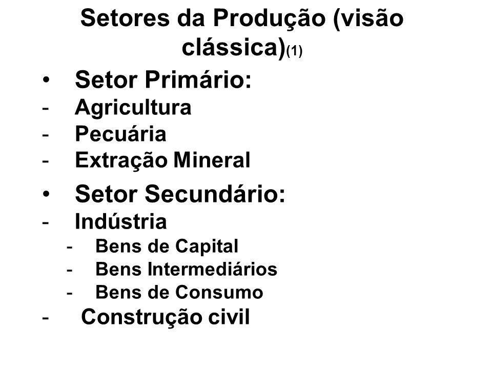 Setores da Produção (visão clássica)(1)