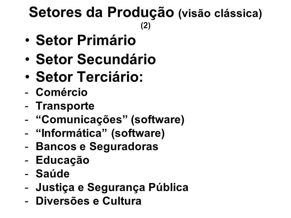 Setores da Produção (visão clássica) (2)