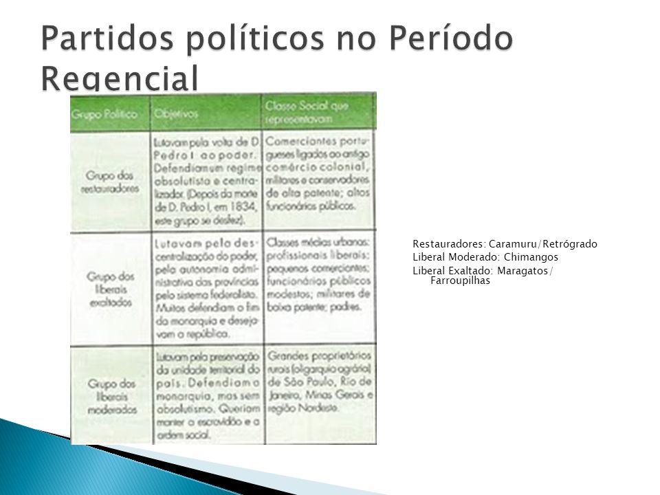 Partidos políticos no Período Regencial