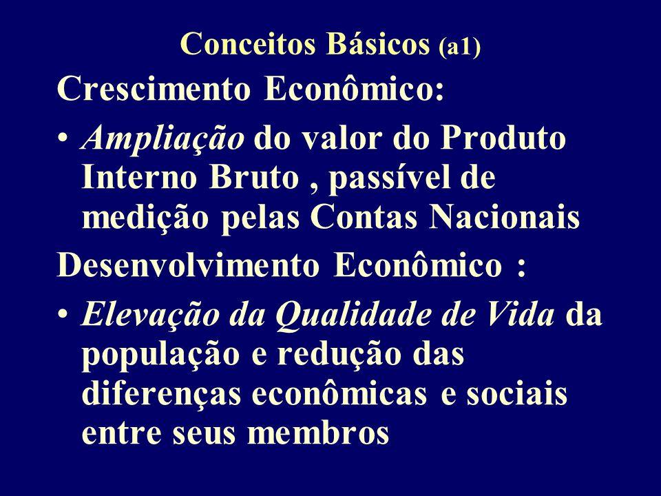 Crescimento Econômico: