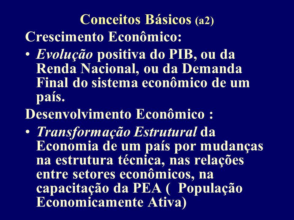 Conceitos Básicos (a2) Crescimento Econômico: Evolução positiva do PIB, ou da Renda Nacional, ou da Demanda Final do sistema econômico de um país.