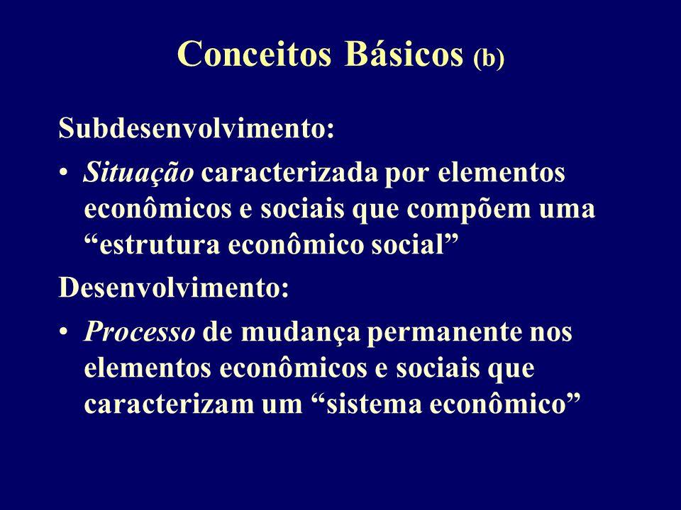 Conceitos Básicos (b) Subdesenvolvimento: