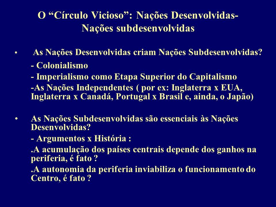 O Círculo Vicioso : Nações Desenvolvidas-Nações subdesenvolvidas