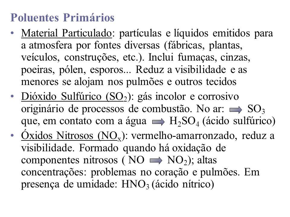 Poluentes Primários