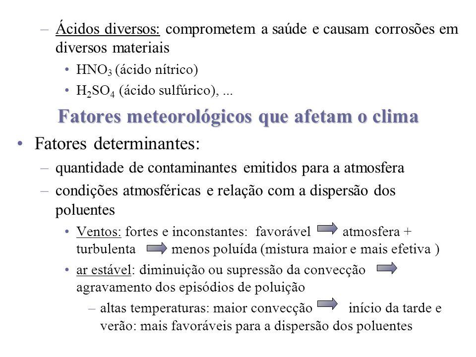Fatores meteorológicos que afetam o clima