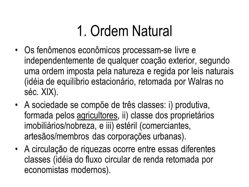 1. Ordem Natural
