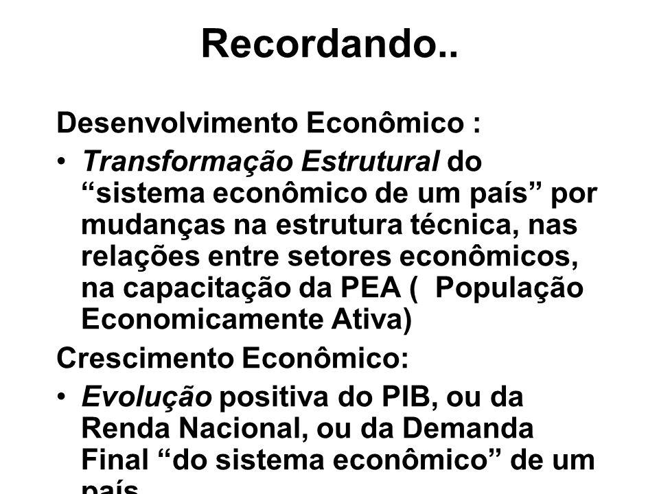 Recordando.. Desenvolvimento Econômico :
